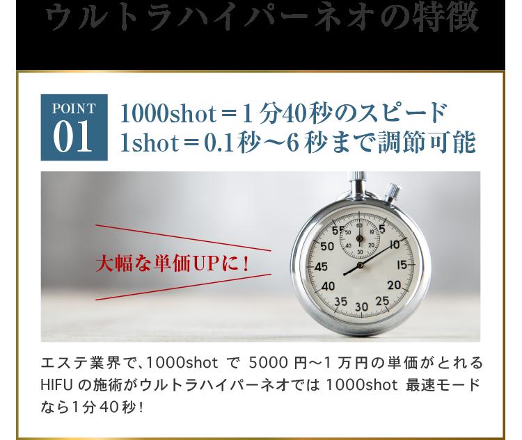 1000shot=1分40秒のスピード